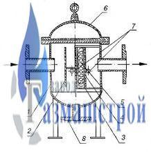 Фильтры газовые ФГ-7-50-6, ФГ-9-50-12, ФГ-15-100-6, ФГ-19-100-12