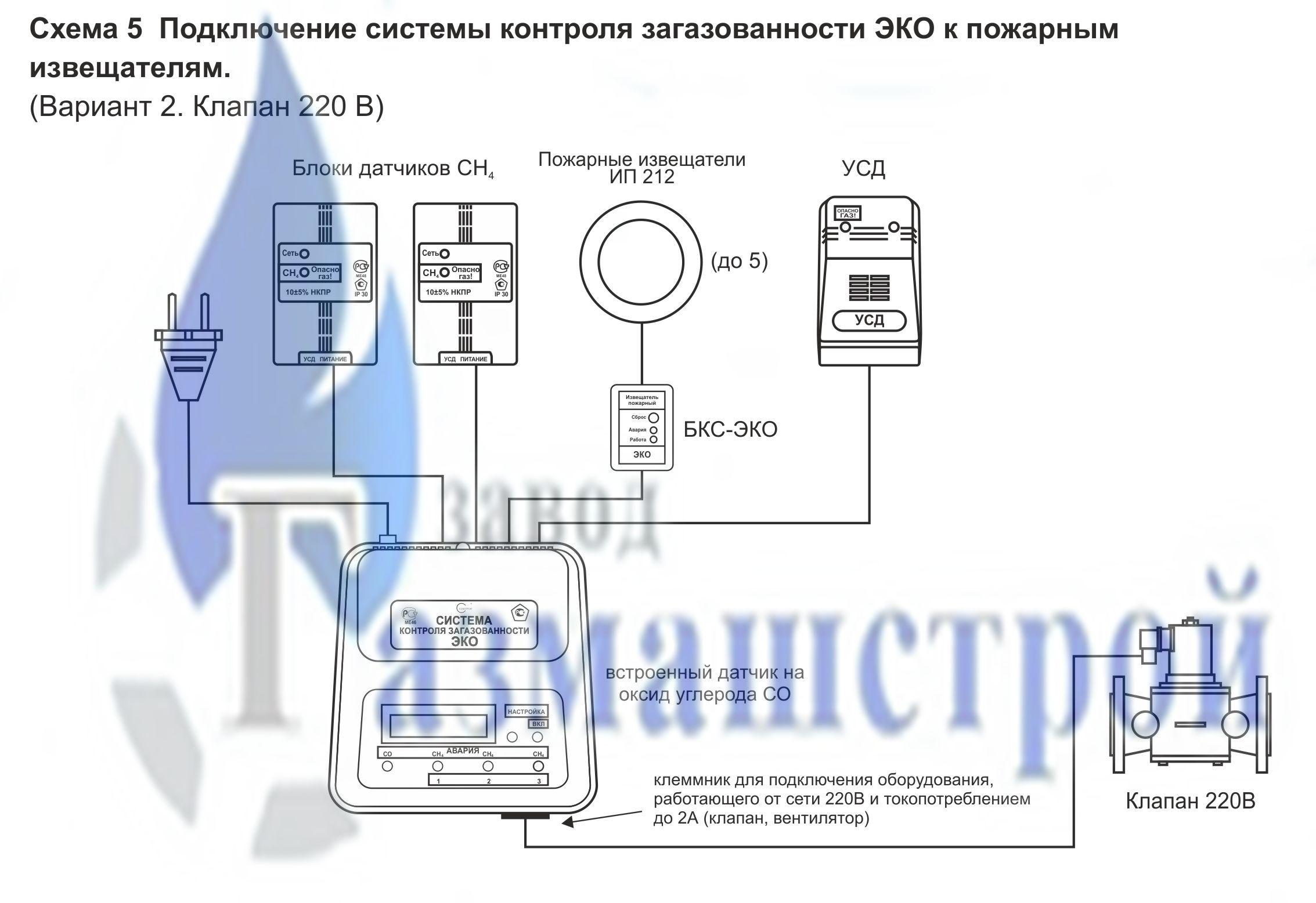 Ип212-122 схема подключения